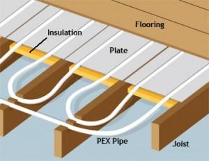 Lägga vattenburen golvvärme på befintligt golv